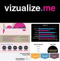 como hacer una infografia de tu curriculum, visualize.me Marta Morales Castillo periodista, social media manager, community manager