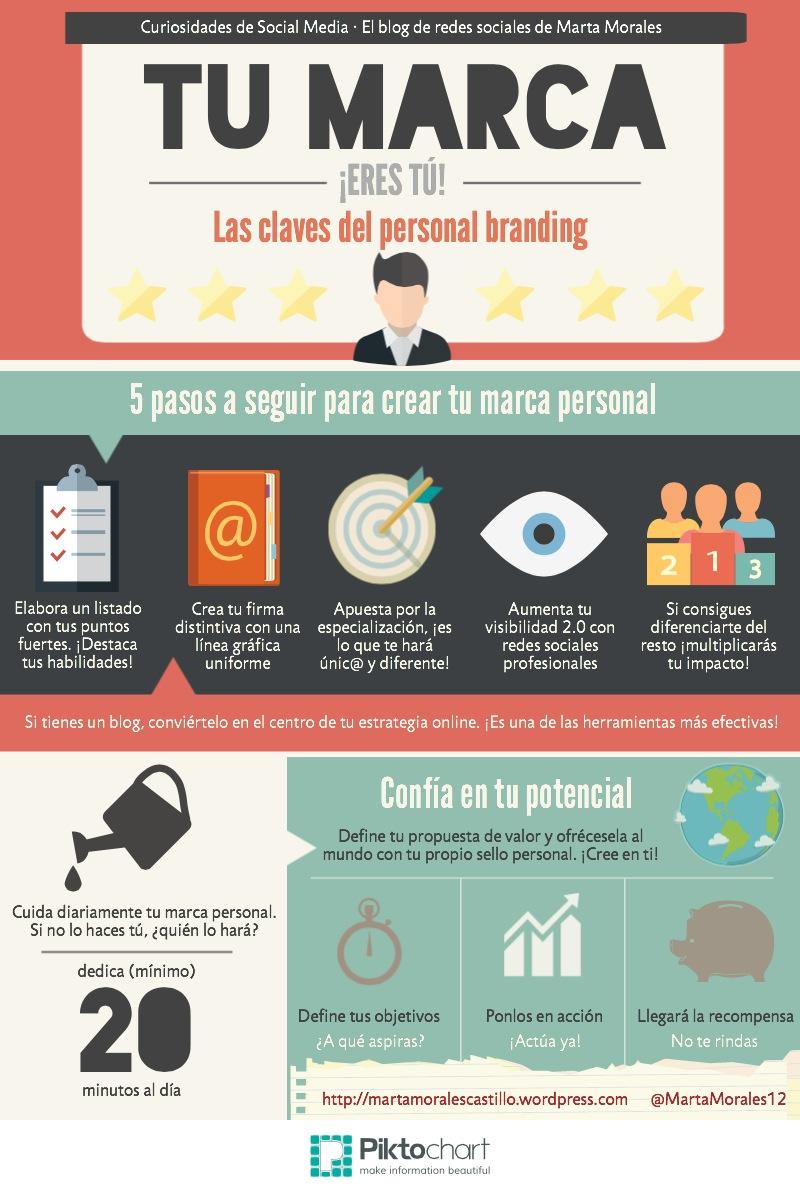infografia claves para crear tu marca personal personal branding marta morales periodista community manager blog curiosidades de social media