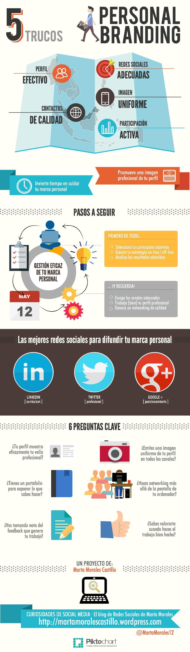 infografia personal branding marca personal redes sociales blog curiosidades social media marta morales periodista community manager