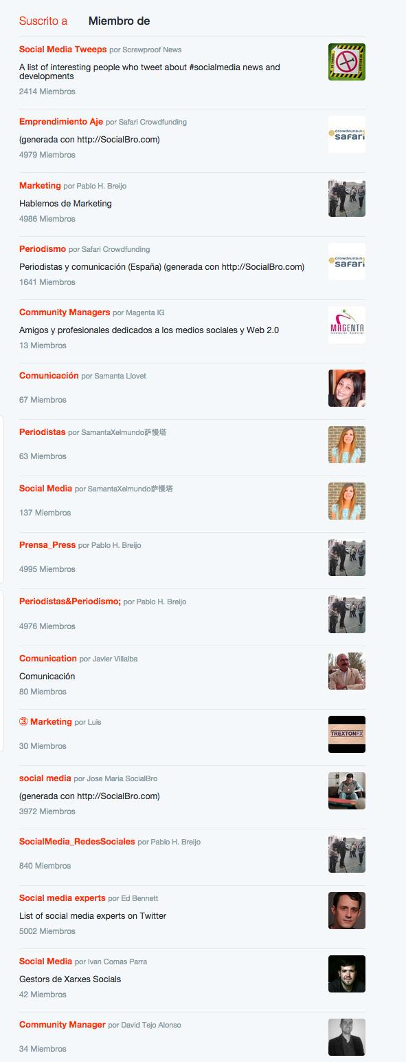 listas twitter medidor influencia redes sociales blog curiosidades social media marta morales periodista community manager
