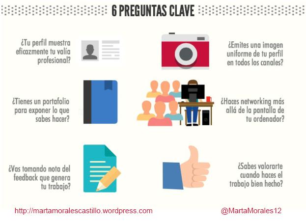 6 preguntas gestion marca personal branding redes sociales marta morales blog curiosidades social media