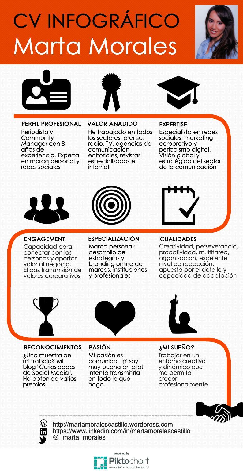 curriculum original infografia marta morales castillo periodista community manager